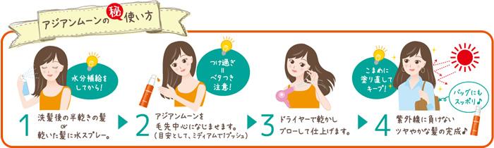 アジアンムーン3